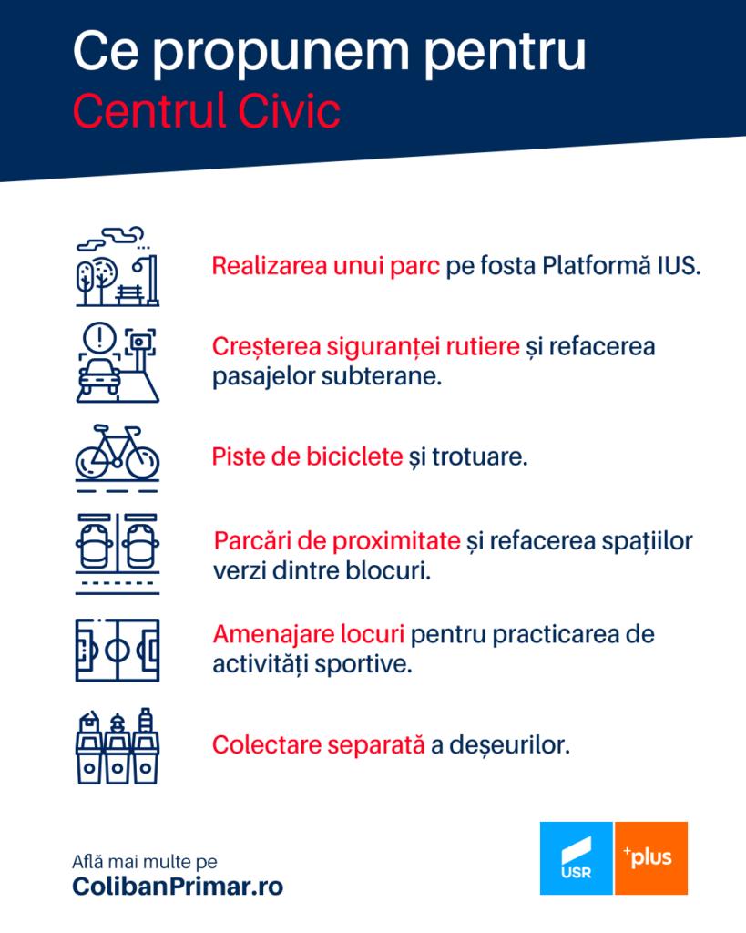 Propuneri-Centrul-Civic