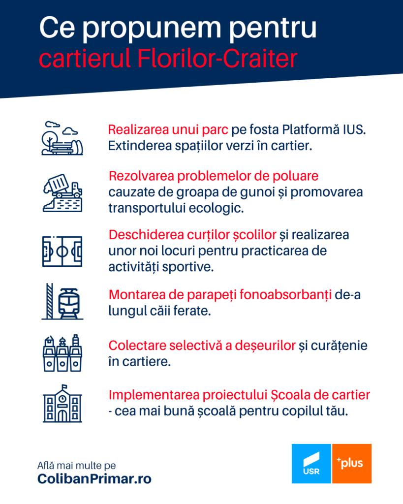 Florilor-Craiter